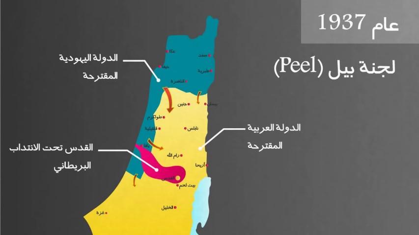 كيف بدأت قضية فلسطين